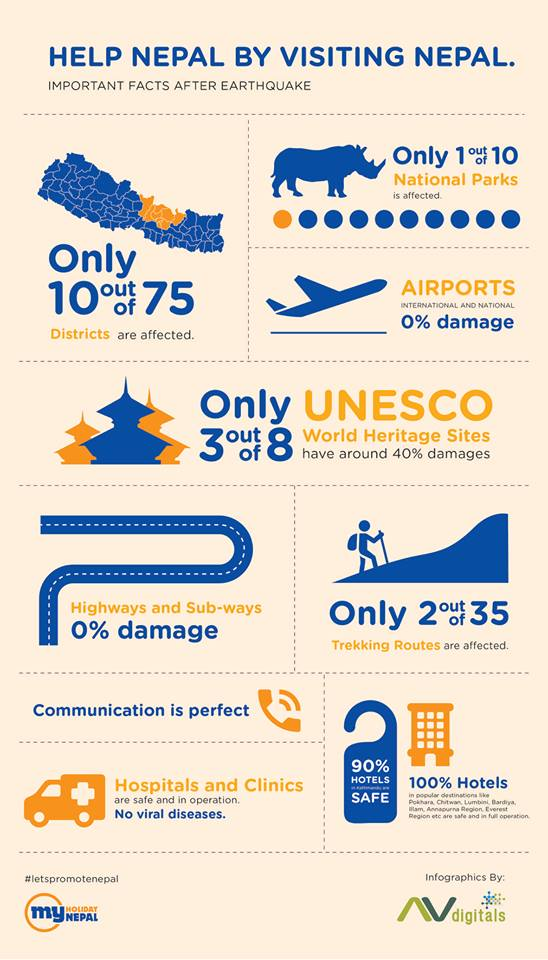 nepal-earthquake-infographic