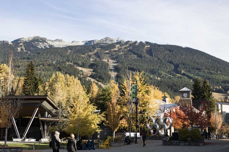 Whistler Town with Olympic rings and mountain