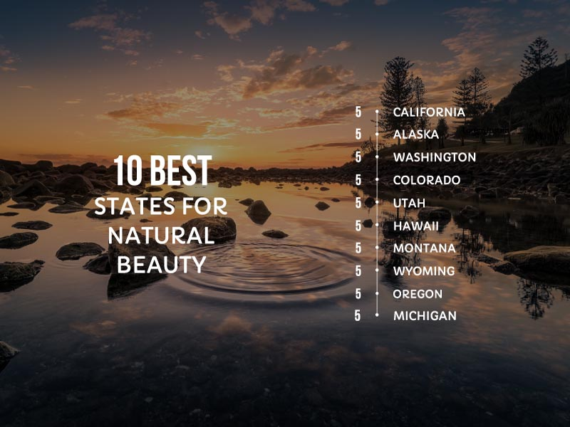 Graphic showing the ten best states for natural beauty