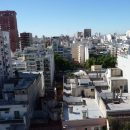 city buenos aires